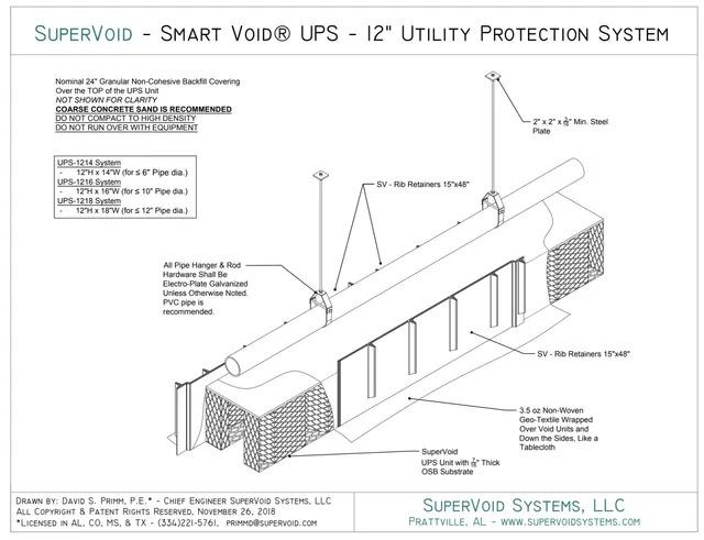 SuperVoid Systems, LLC